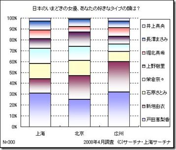 research_0527_001