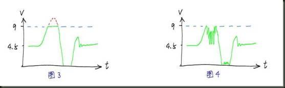 电吉他拾音器的平均输出电压(即单块的输入信号)一般在零点几伏的